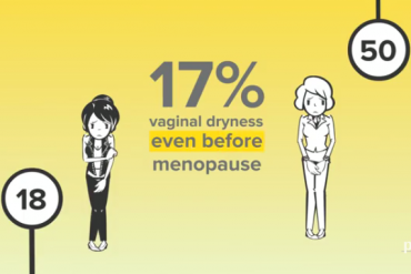 Vaginal Dryness Even Before Menopause
